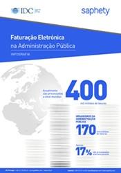 Faturação Eletrónica na Administração Pública